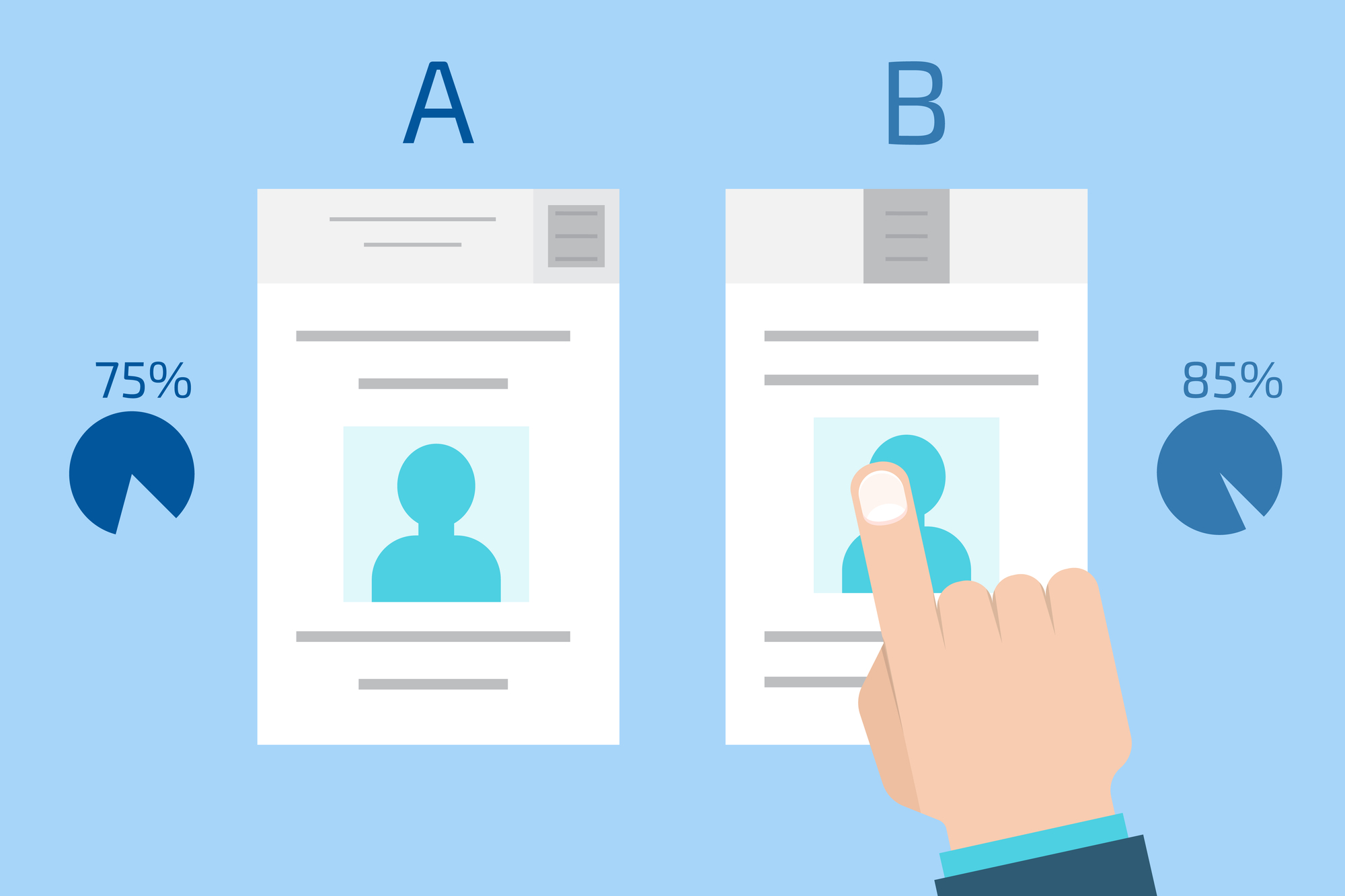 The Importance of Creative Testing | Graphic showing an A B test for marketing campaign